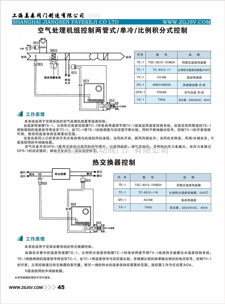 比例积分电动二通阀,比例积分电动调节阀