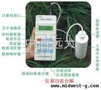 土壤水分測定儀(便攜) 中國 M271913