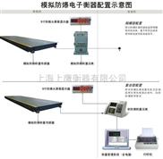 SCS-G 防爆电子汽车衡上海鹰腾供应