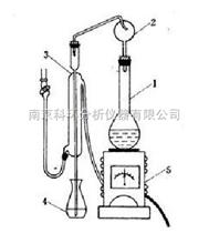 YHNH-200型氨氮蒸馏装置
