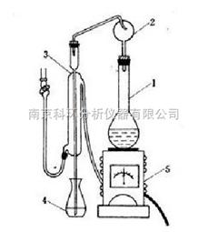 氨氮蒸馏装置