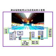 滄州 遊泳池臭氧消毒betway必威手機版官網