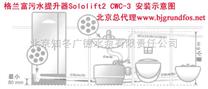 北京污水提升装置格兰富Sololift2 CWC-3热敏开关可以使您不必再担心电机过载的问题