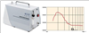 3079气雾剂喷雾发生器3079 美国TSI